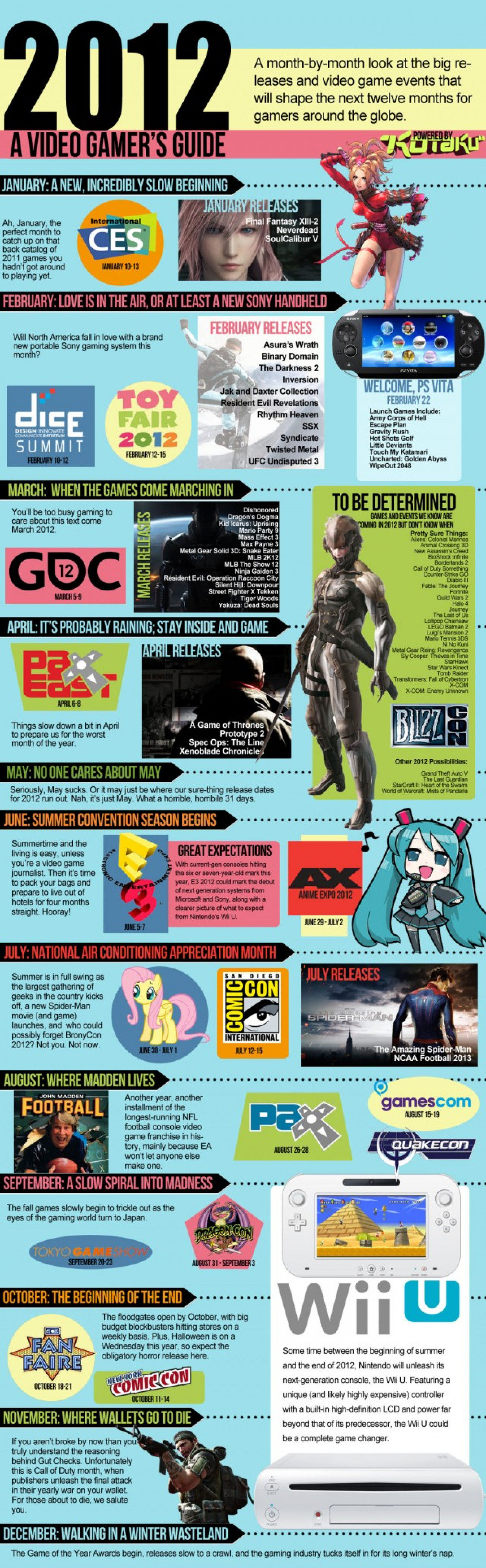 2012 Video Gamer Release Guide  Amazing Infographics Infographic