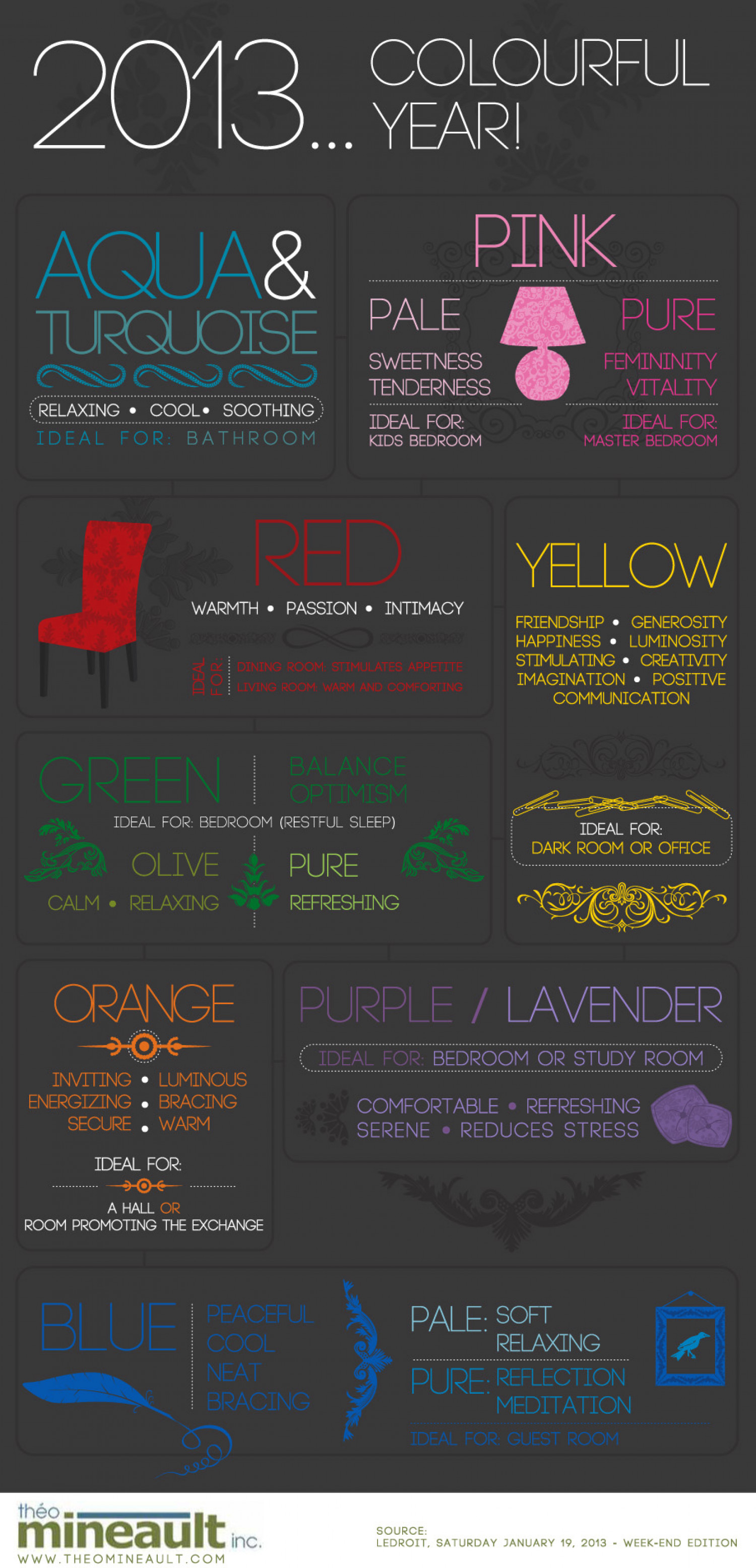 2013... Colourful Year! Infographic