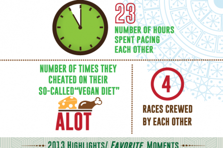 2013 Holiday Card Infographic