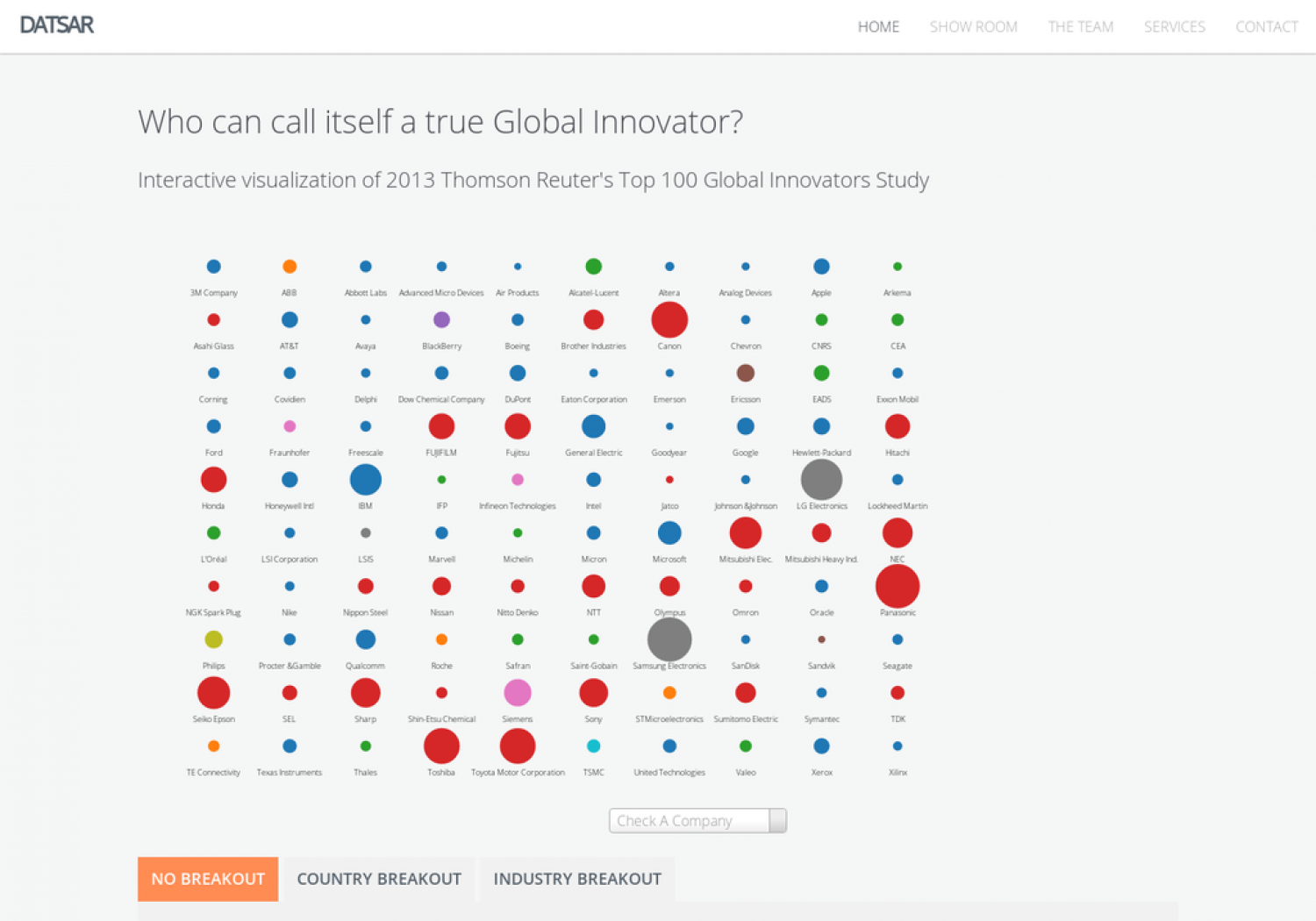 2013 Thomson Reuter's Top 100 Global Innovators Study Infographic