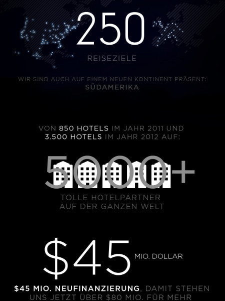 Hotel Tonight 2013 (German) Infographic