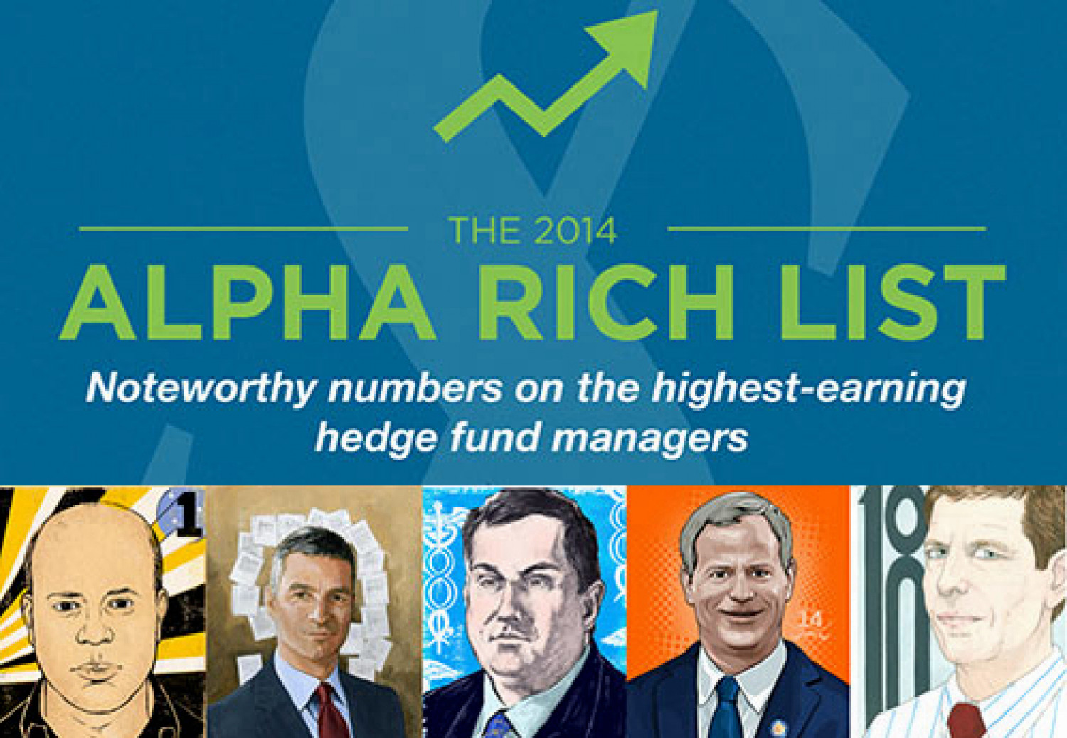 2014 Alpha Rich List: Noteworthy Numbers on the World's Wealthiest Hedge Fund Managers Infographic