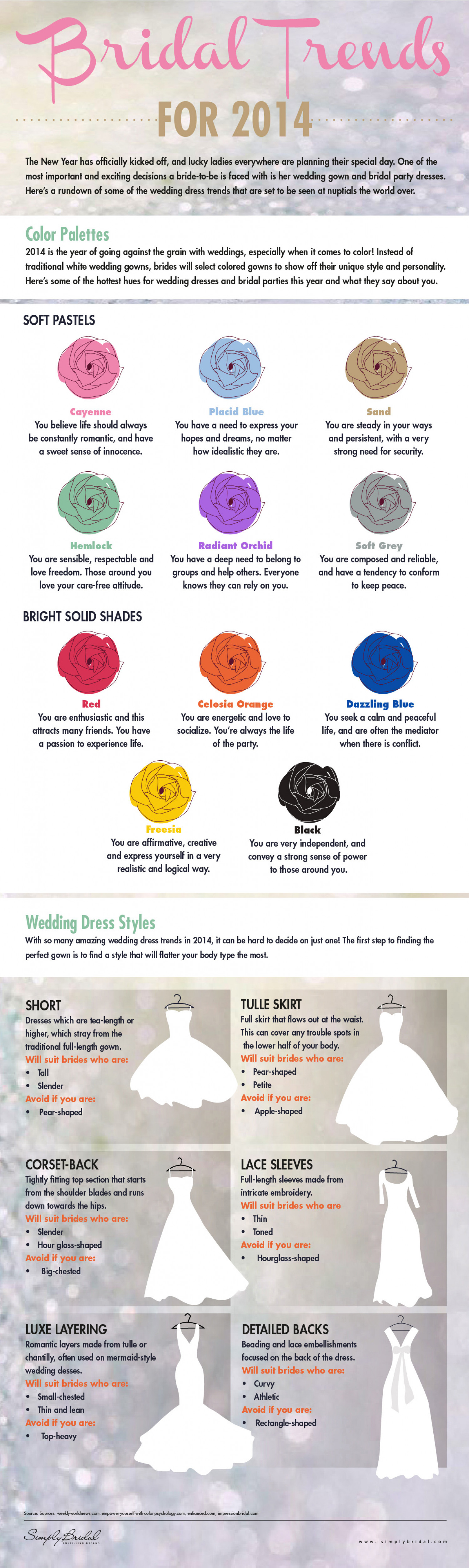 2014 Bridal Trends Infographic