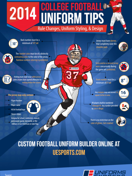 2014 College Football Uniform Tips Infographic