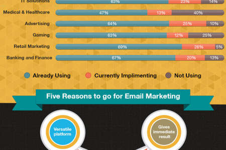 2014 Email Marketing Tips and Statistics Infographic