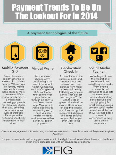 Payment Trends To Be On The Lookout For In 2014 Infographic