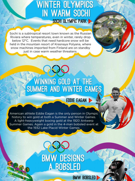 10 Surprising Facts About Sochi & Winter Olympics Infographic