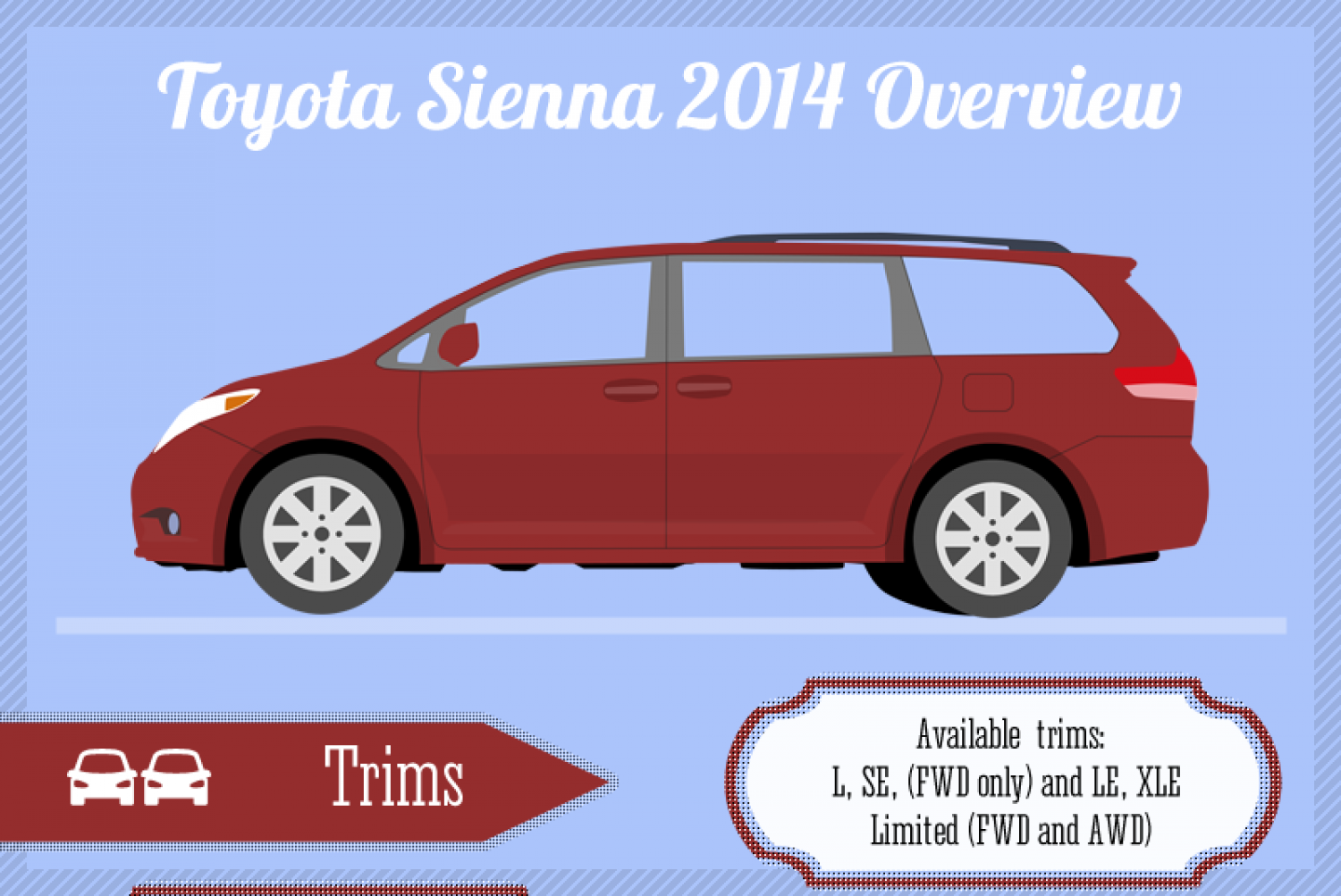 Toyota Sienna 2014 - Overview of the 8-Seater Minivan Infographic
