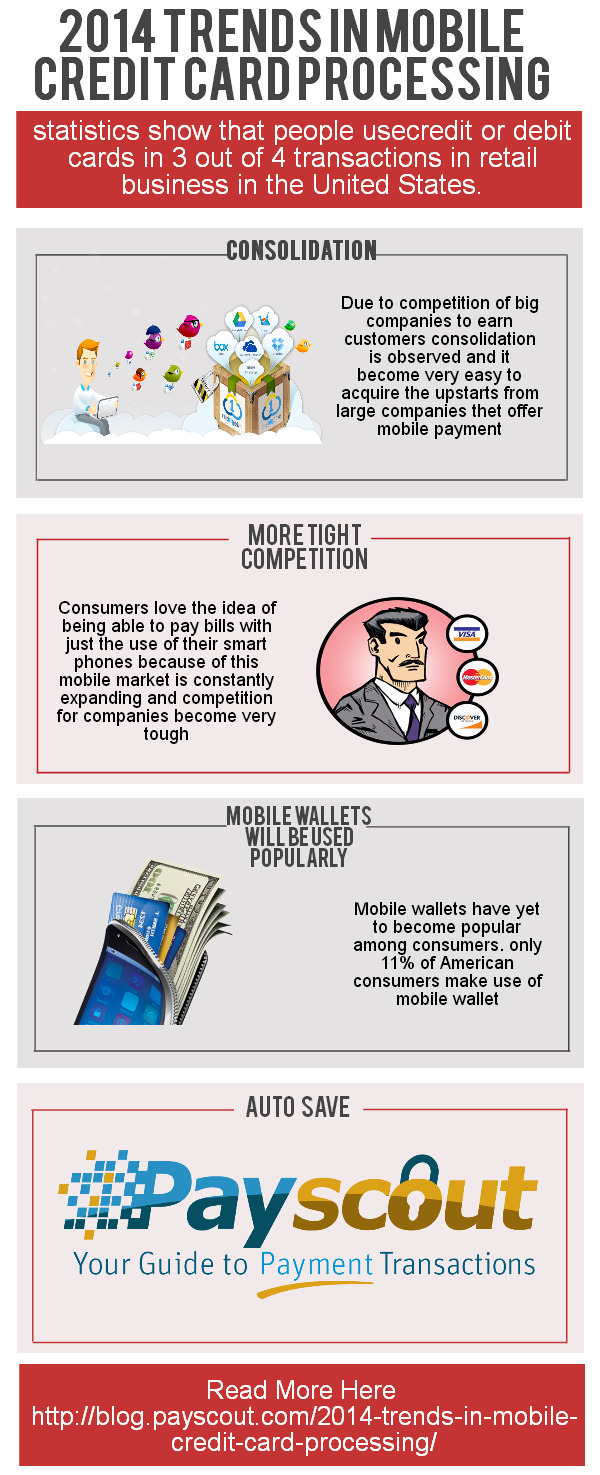 2014 Trends in Mobile Credit Card Processing | Visual.ly