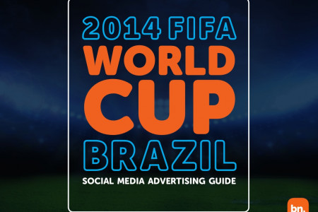 2014 World Cup Social Media Advertising Guide Infographic