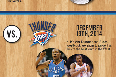2014-15 Game Predictions Infographic
