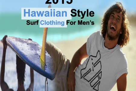 2015 Hawaiian Style Surf Clothing For Men's Infographic