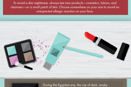 2015 Healthy Makeup Skin Trends Infographic