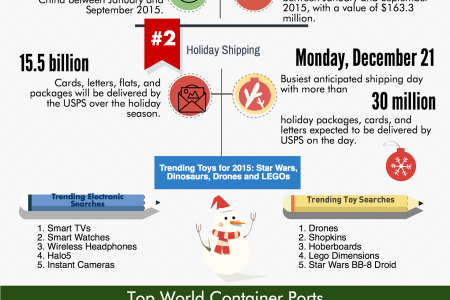2015 Holiday Season Logistics Infographic