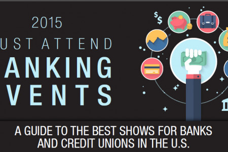 2015 Must Attend Banking Events Infographic