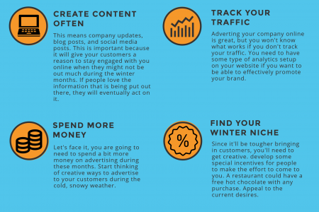 2015 winter checklist for small businesses Infographic