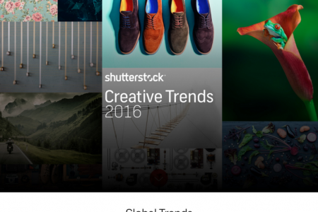 2016 Creative Trends  Infographic