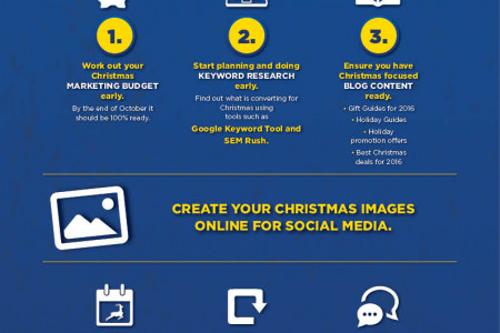 2016 E-Commerce Christmas Marketing Checklist Infographic