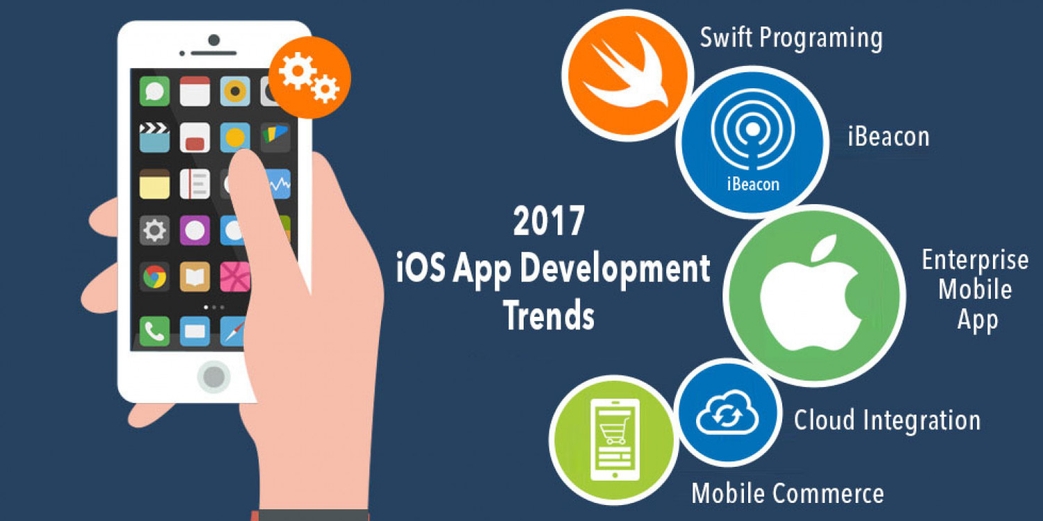 2017 iOS App Development Treands Infographic