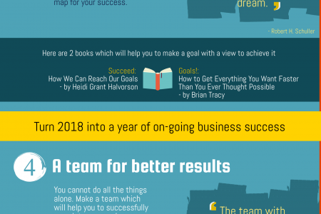 2018 Plan for Entrepreneurs, Startups and Small Businesses Infographic
