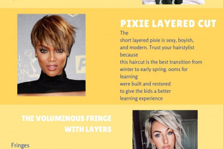 2021 Breakout Layered Hairstyle to Consider Infographic