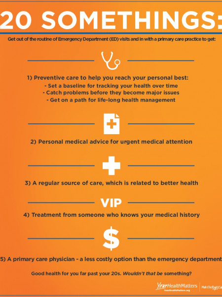 20-Somethings - Get A Primary Care Physician Infographic