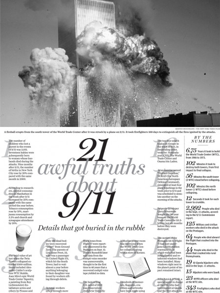 21 Awful Truths About 9/11 Infographic