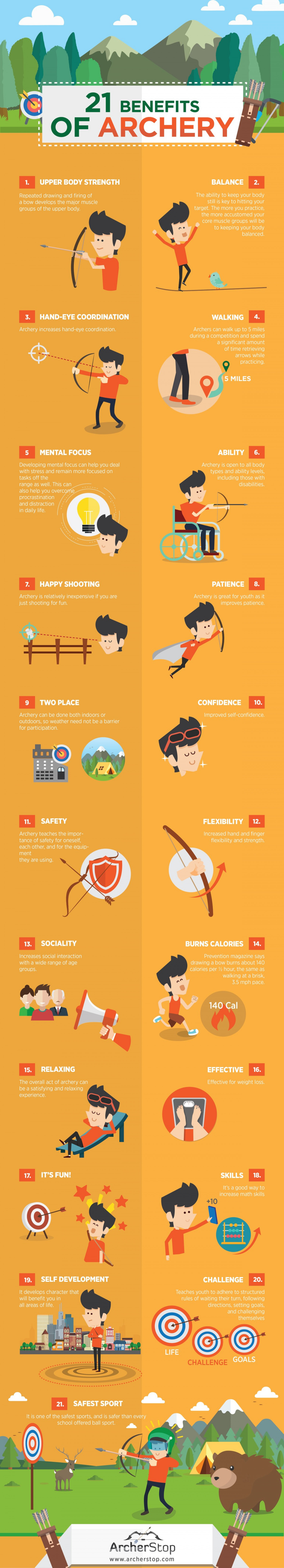 21 Benefits of Archery Infographic