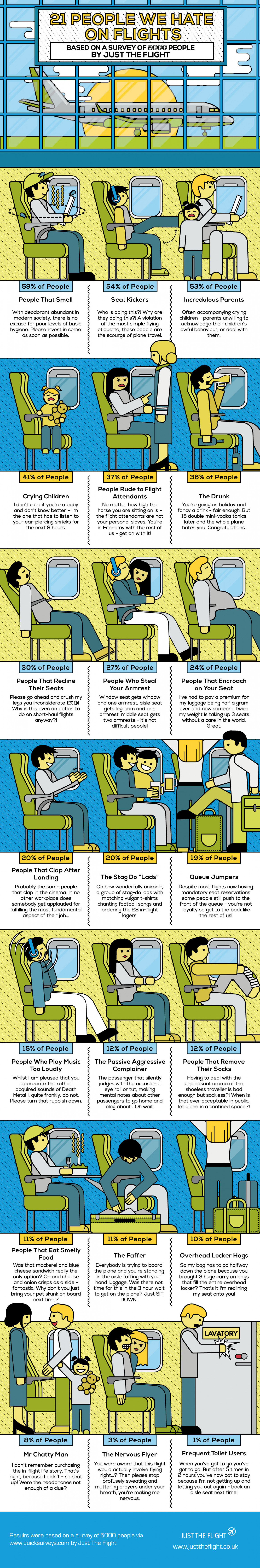 21 People We Hate On Flights Infographic