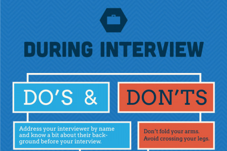 21 Secrets to Nailing a Business Job Interview  Infographic