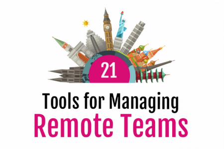 21 Tools for Managing Remote Teams Infographic