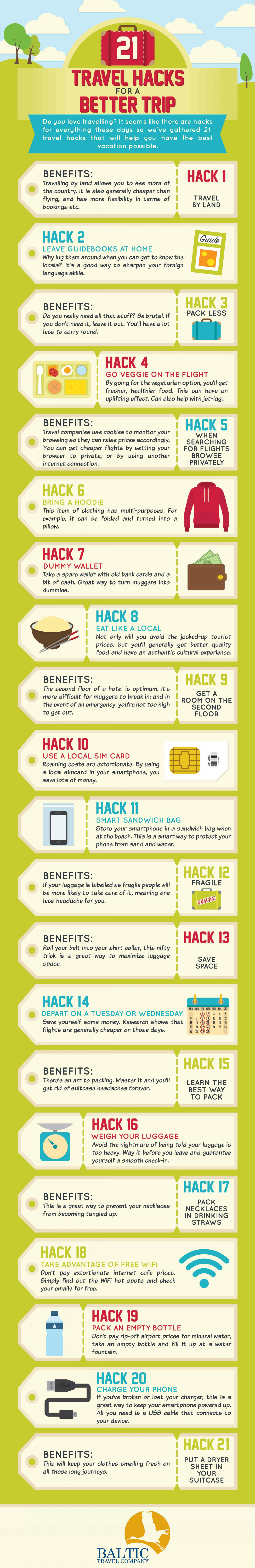 21 Travel Hacks for a Better Trip Infographic