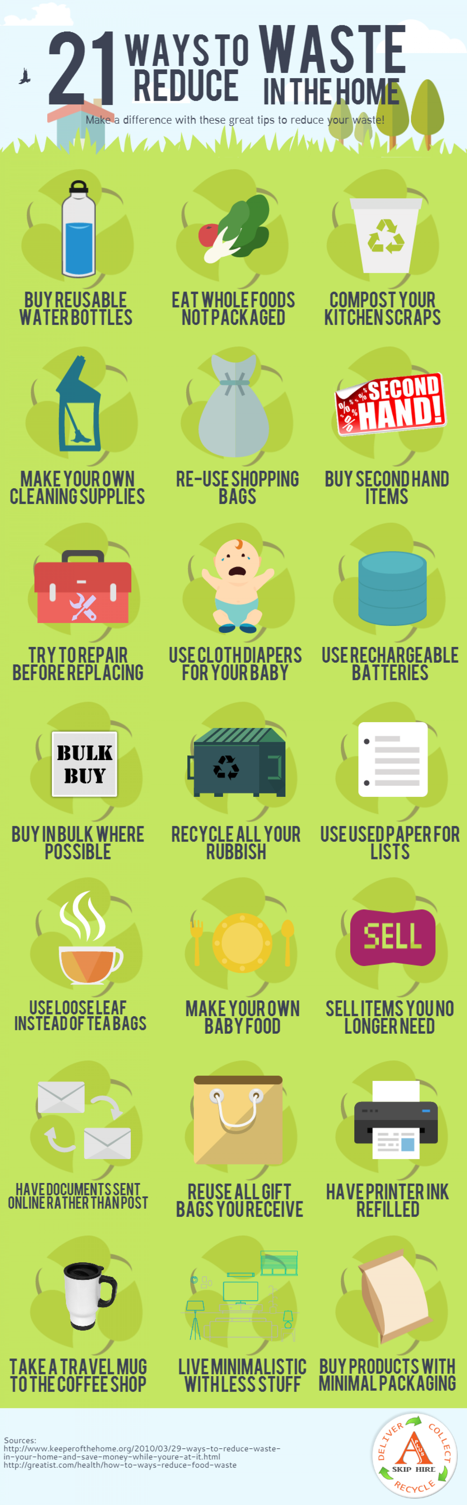 21 Ways to Reduce Waste in the Home Infographic
