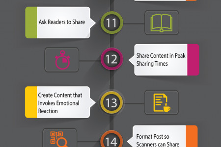 22 Ways to Explode Your Social Media Shares – INFOGRAPHIC Infographic