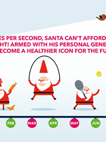 23andMe's Evolution of Santa Claus Infographic
