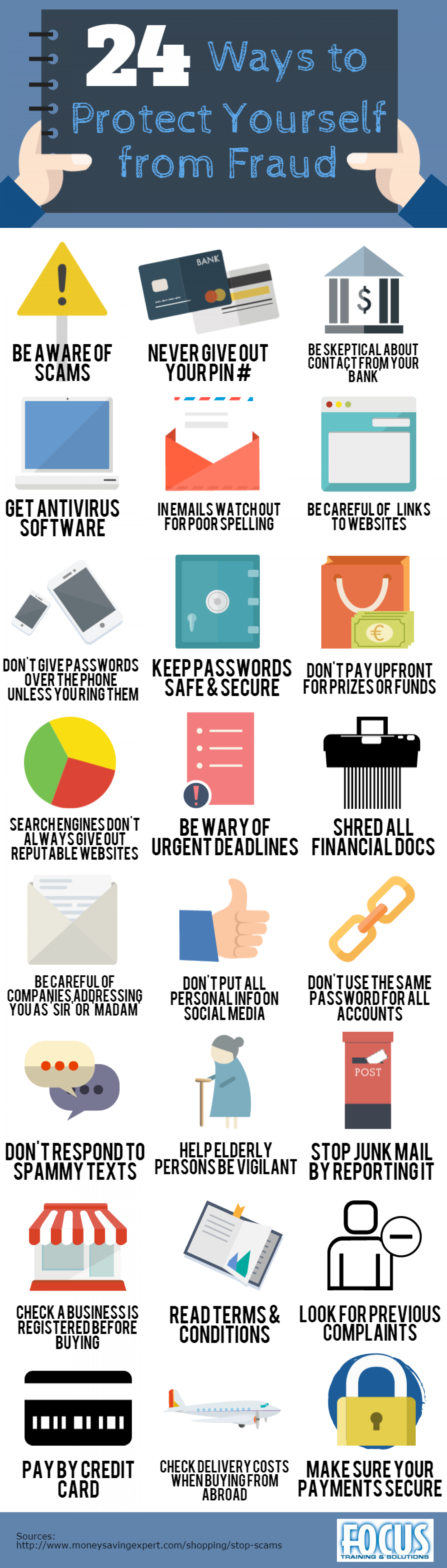 24 Ways to Protect Yourself From Fraud Infographic