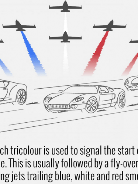 24 Hours of LeMans Infographic
