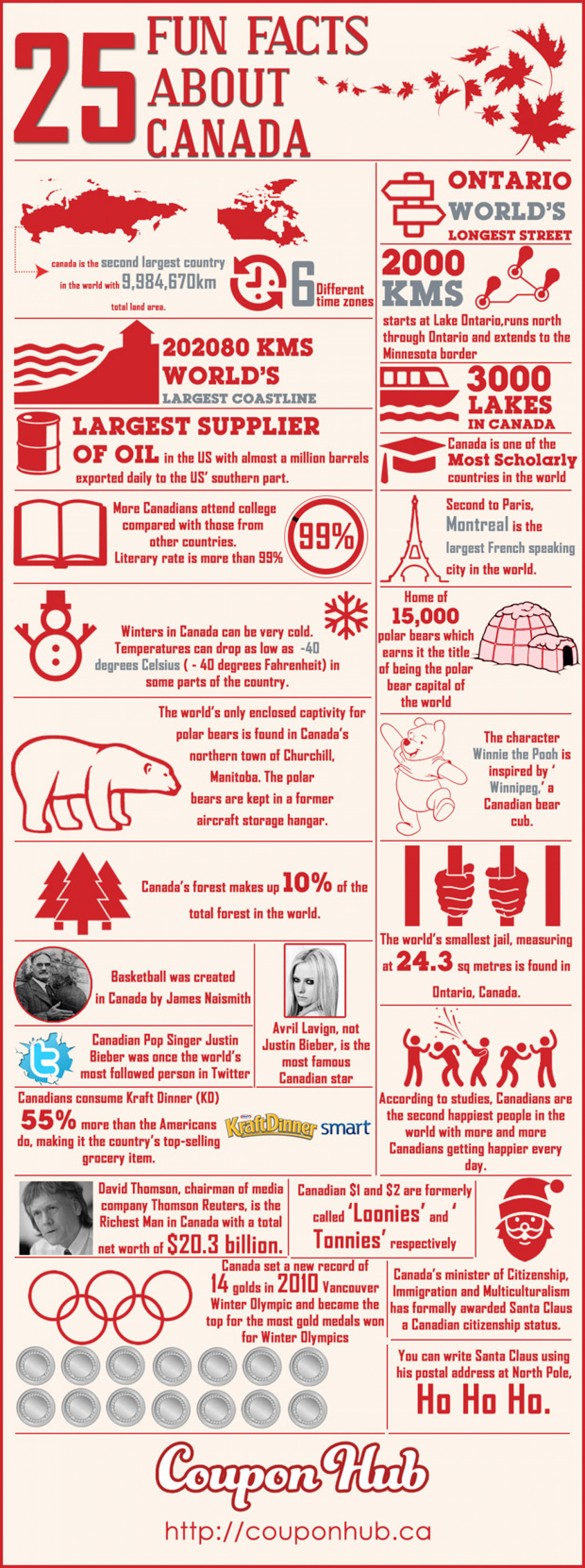 25 Awesome Facts about Canada Infographic