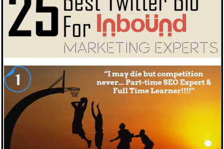 25 Best Twitter Bios For Inbound Marketing Experts Infographic
