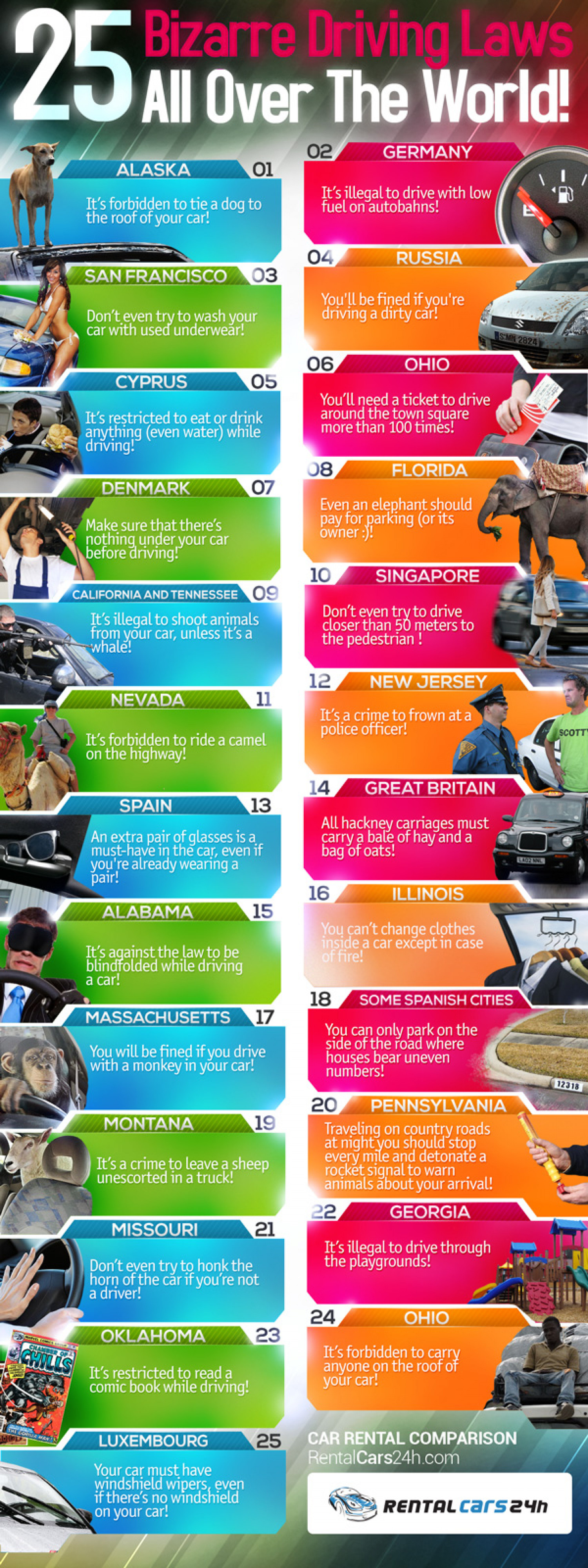 25 Bizarre Driving Laws All Over The World Infographic