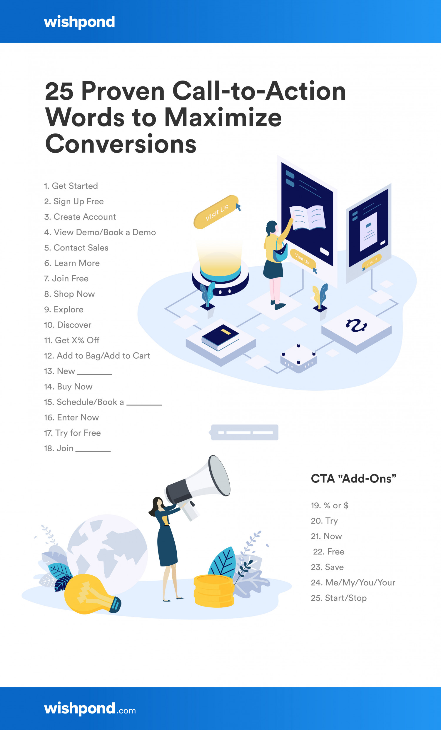 25 Proven Call-to-Action Words to Maximize Conversions Infographic