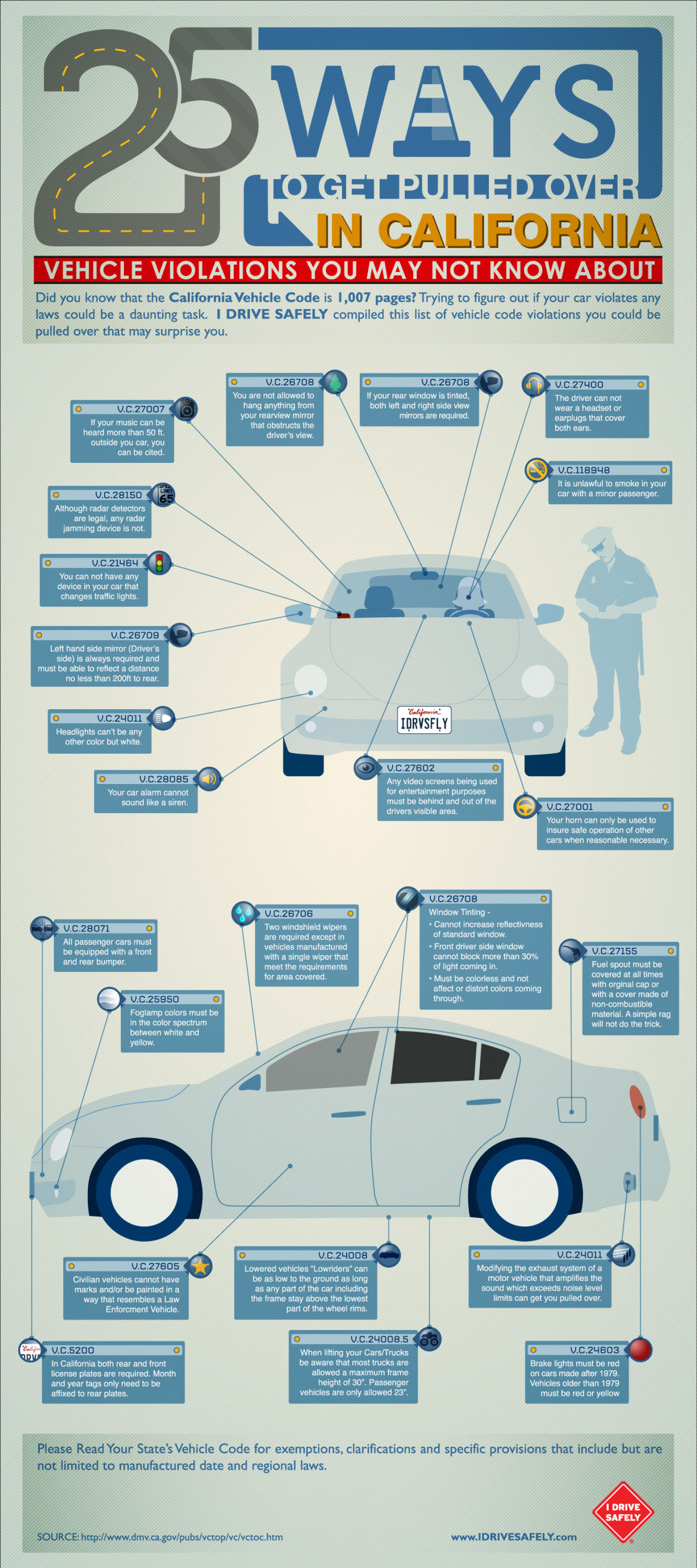 25 Ways to Get Pulled Over in California Infographic