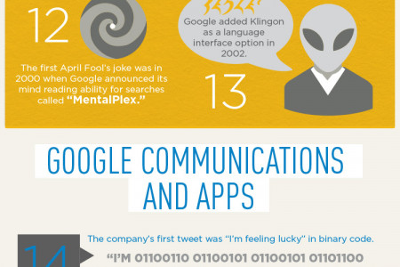 25 Weird Facts About Google Infographic