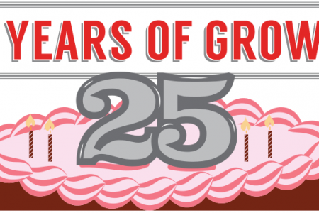 25 Years of Growth: The Canadian Restaurant Industry Infographic