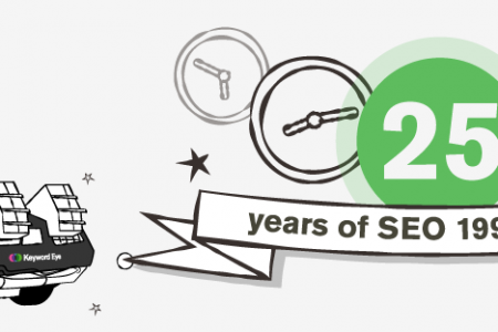 25 Years of SEO: 1990 to 2015 Infographic
