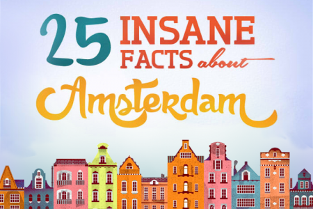 25 Insane Facts About Amsterdam Infographic