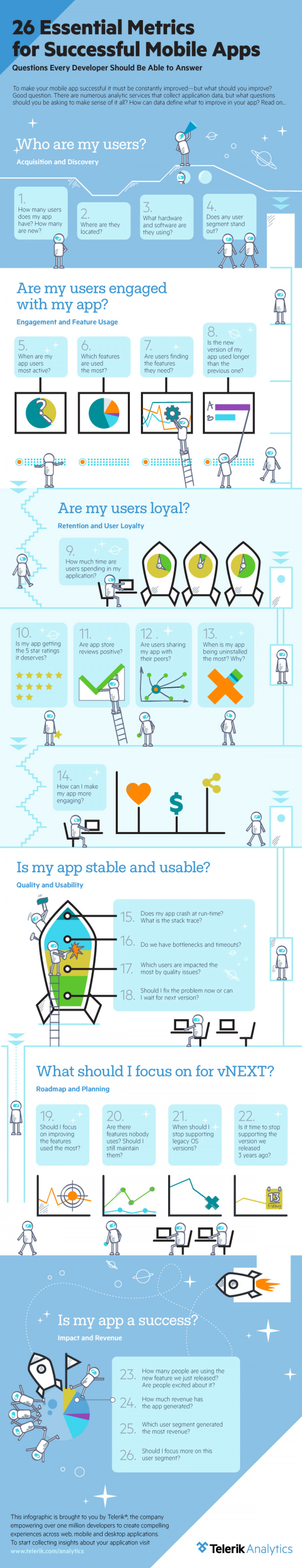 26 Essential Metrics for Successful Mobile Apps Infographic