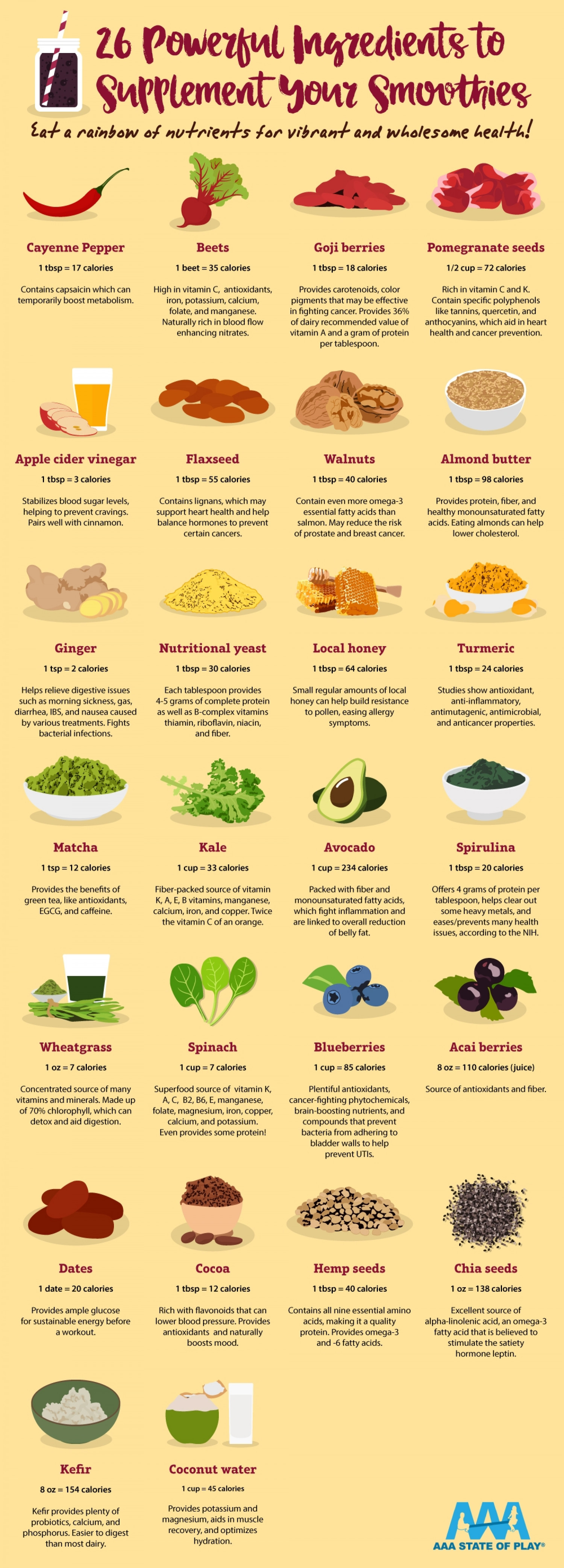 26 Powerful Ingredients to Supplement Your Smoothies Infographic