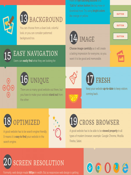 26 things to note before developing websites - infographics Infographic
