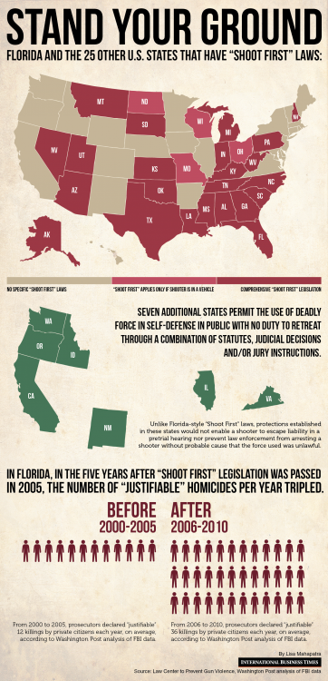 26 Us States Have Stand Your Ground Laws Visual